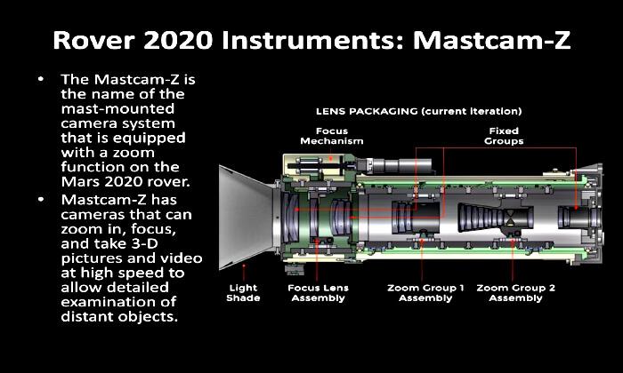 Mastcam-Z পার্সিভিয়ারেন্স রোভার